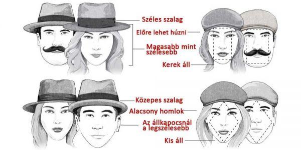 Milyen kalap illik az arcformámhoz?